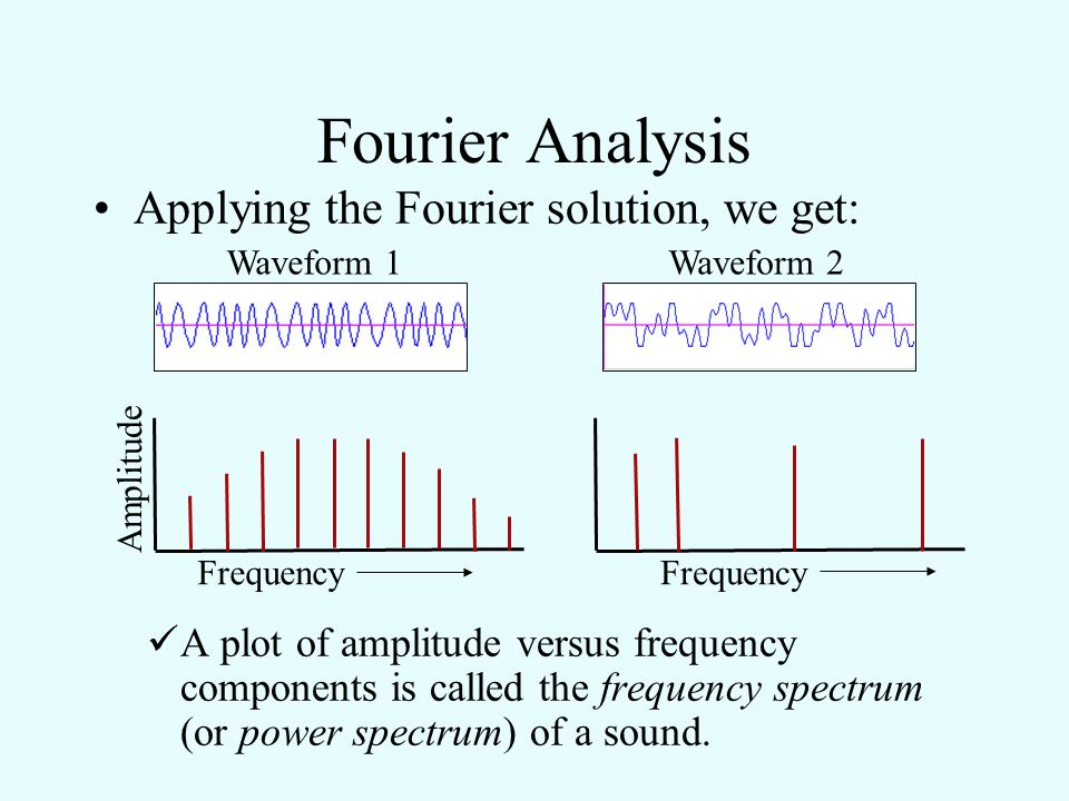 Fourier Analysis There is hope! Any continuous waveform can be broken down into a set of pure sine waves with frequency and amplitude values that can