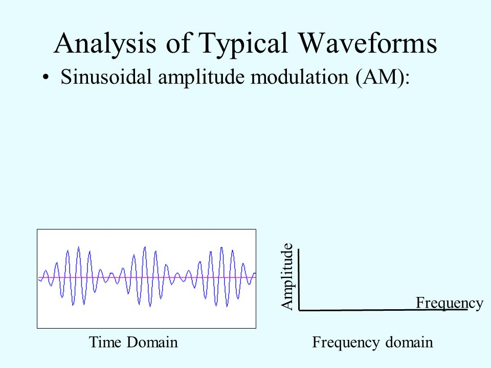 Predicting Power Spectra from Waveforms If we can predict the frequency spectrum for each type of deviation, we can predict the spectrum for nearly an