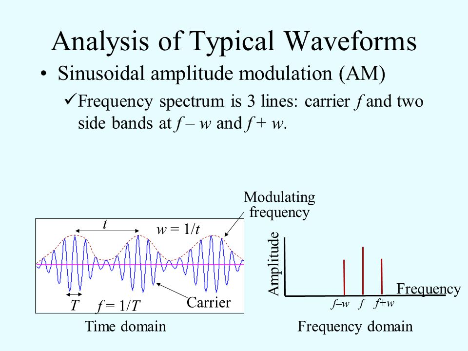 Analysis of Typical Waveforms Sinusoidal Amplitude Modulation (AM) Two time domain measures are possible: (1) Carrier frequency ( f ), and (2) Modulation rate (w), the number of complete modulation cycles per second Amplitude Frequency Time domainFrequency domain T f = 1/T t w = 1/t Carrier Modulating frequency