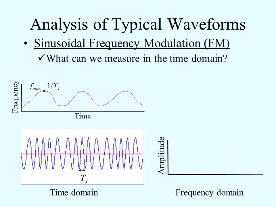 Analysis of Typical Waveforms Sinusoidal frequency modulation (FM) Suppose we keep amplitude fixed, but modulate the frequency of a sine wave sinusoid