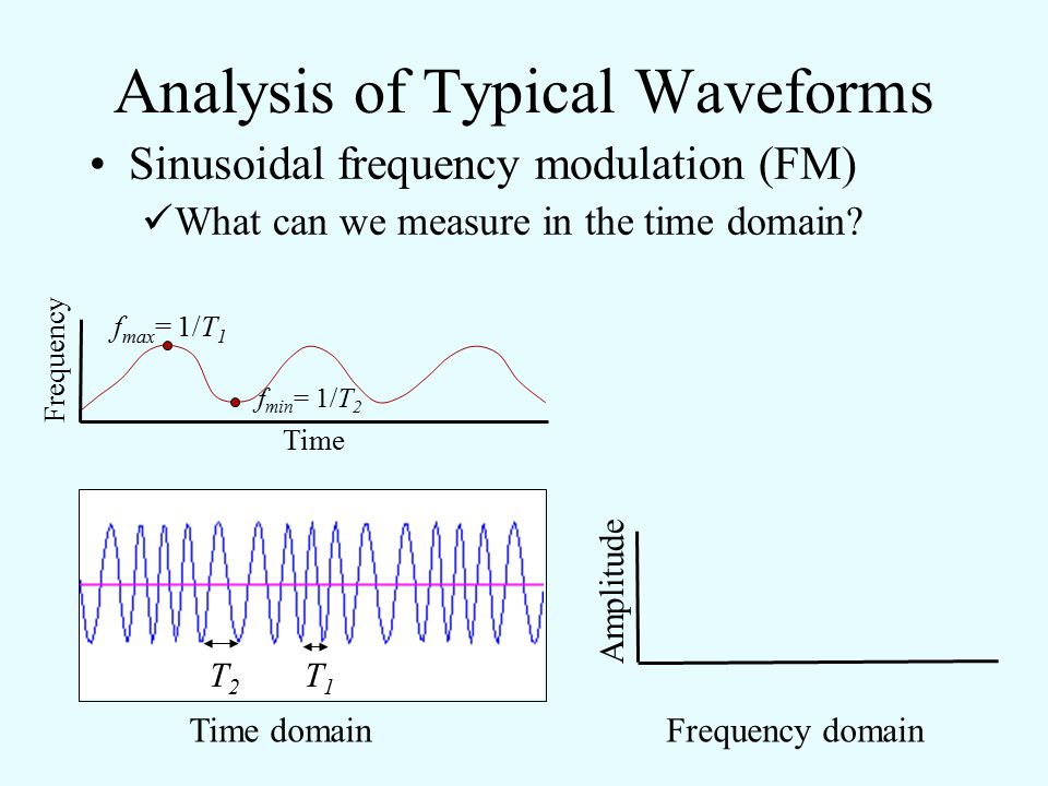 Analysis of Typical Waveforms Sinusoidal Frequency Modulation (FM) What can we measure in the time domain? Amplitude Time domainFrequency domain Frequ