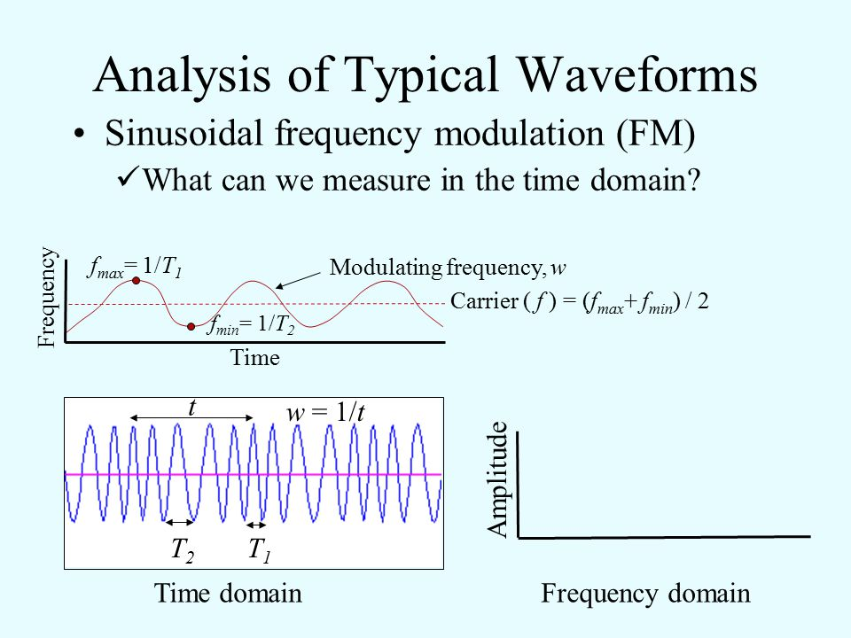 Analysis of Typical Waveforms Sinusoidal frequency modulation (FM) What can we measure in the time domain.