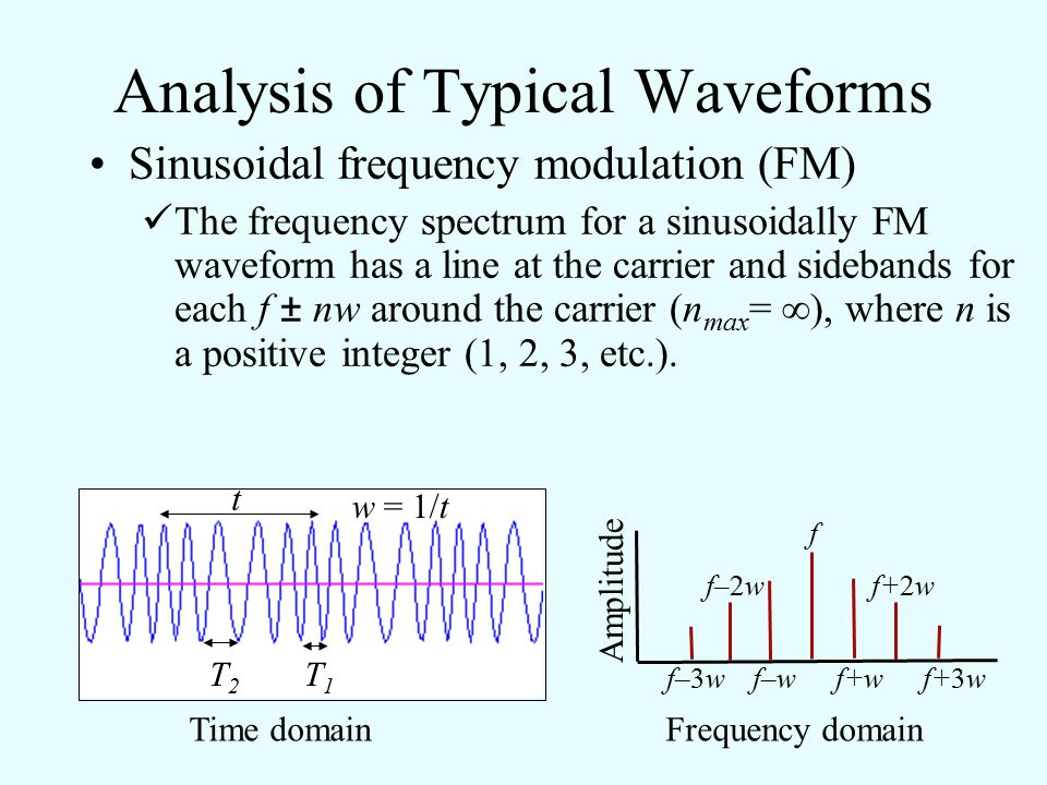 Analysis of Typical Waveforms Sinusoidal frequency modulation (FM) What can we measure in the time domain? Amplitude Time domainFrequency domain Modul