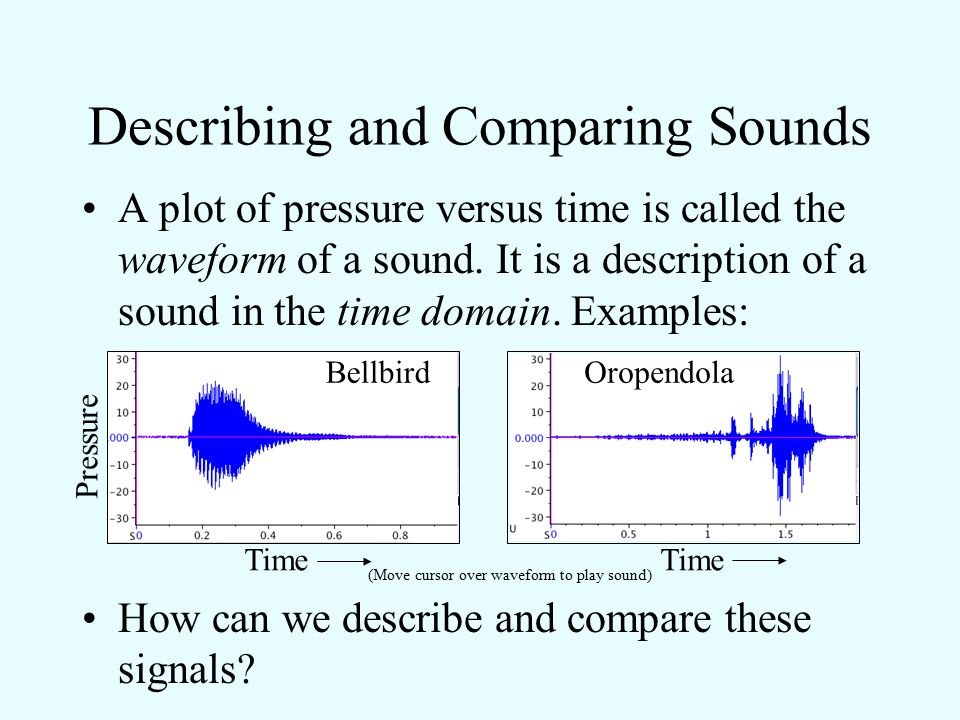 Recording Sounds A sound is a propagated disturbance in the ambient pressure of a medium (air, water, etc.) Each region of higher-than ambient pressure is matched by a following region of lower- than average pressure A microphone converts the variations in pressure created by a passing sound wave into electrical signals that mimic the rise and fall of sound pressure at the microphone