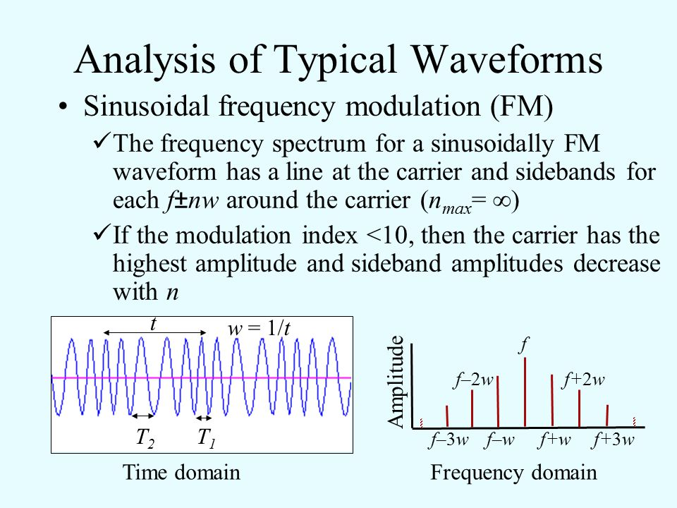 Analysis of Typical Waveforms Sinusoidal frequency modulation (FM) The frequency spectrum for a sinusoidally FM waveform has a line at the carrier and sidebands for each f ± nw around the carrier (n max = ∞), where n is a positive integer (1, 2, 3, etc.).