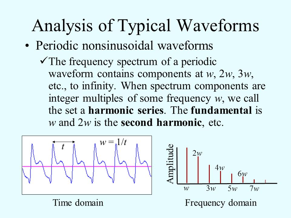 Analysis of Typical Waveforms Periodic nonsinusoidal waveforms The major measurement we can make on this waveform in the time domain is the period of