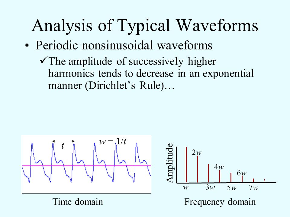 Analysis of Typical Waveforms Periodic nonsinusoidal waveforms The frequency spectrum of a periodic waveform contains components at w, 2w, 3w, etc., to infinity.