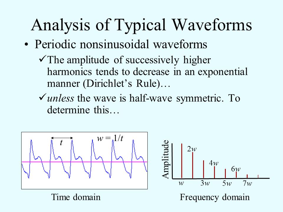 Analysis of Typical Waveforms Periodic nonsinusoidal waveforms The amplitude of successively higher harmonics tends to decrease in an exponential manner (Dirichlet's Rule)… Amplitude Time domainFrequency domain 2w2w w 3w3w 5w5w 4w4w 6w6w 7w7w t w = 1/t