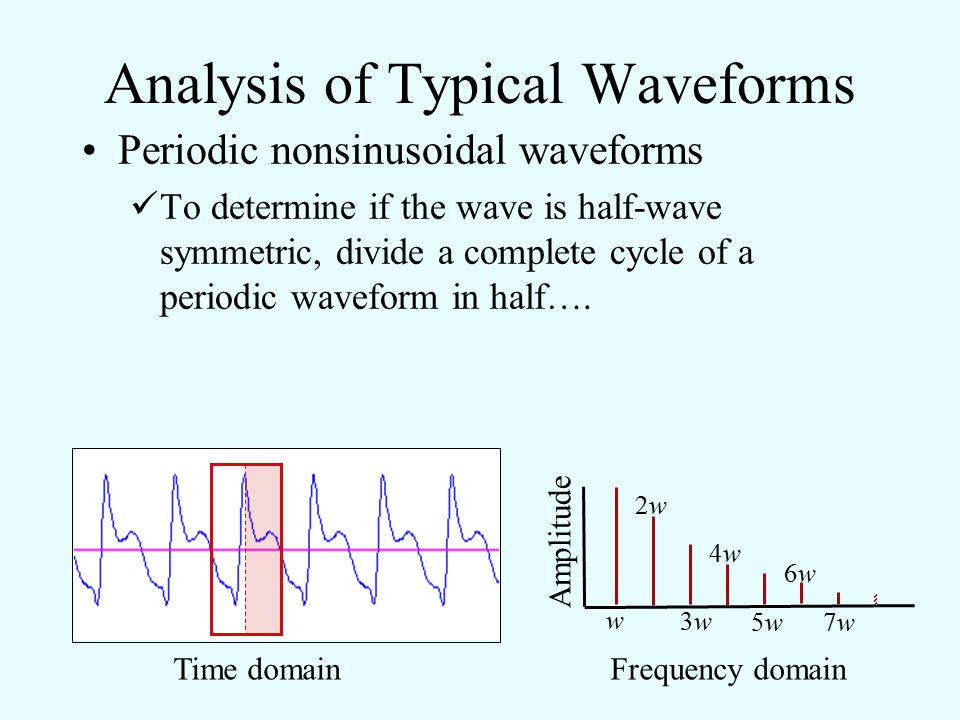 Analysis of Typical Waveforms Periodic nonsinusoidal waveforms The amplitude of successively higher harmonics tends to decrease in an exponential mann