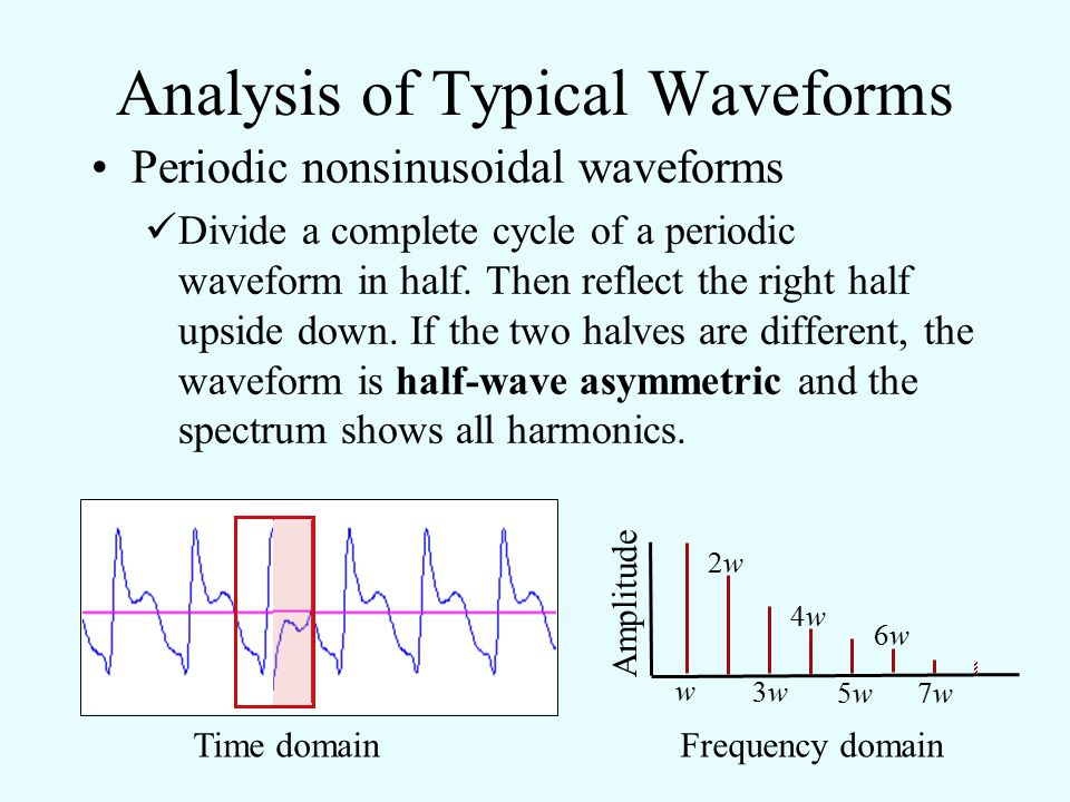 Analysis of Typical Waveforms Periodic nonsinusoidal waveforms To determine if the wave is half-wave symmetric, divide a complete cycle of a periodic waveform in half….