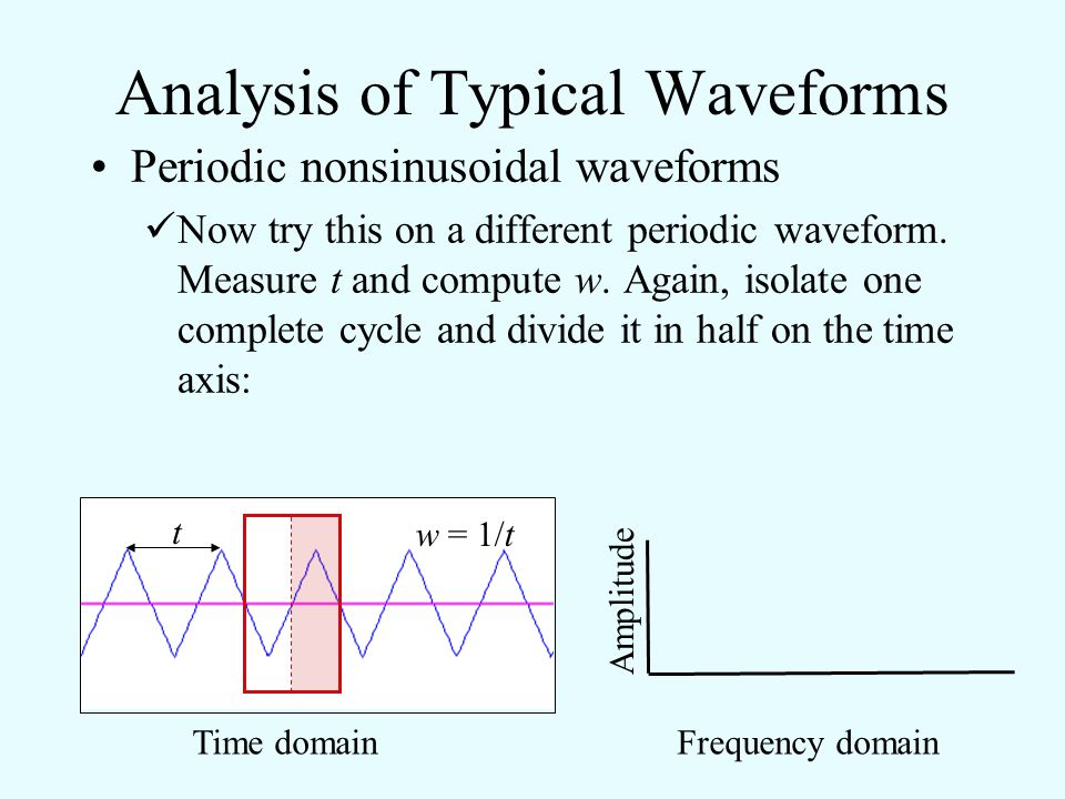 Analysis of Typical Waveforms Periodic nonsinusoidal waveforms Divide a complete cycle of a periodic waveform in half. Then reflect the right half ups