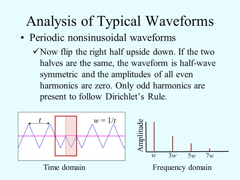 Analysis of Typical Waveforms Periodic nonsinusoidal waveforms Now try this on a different periodic waveform. Measure t and compute w. Again, isolate