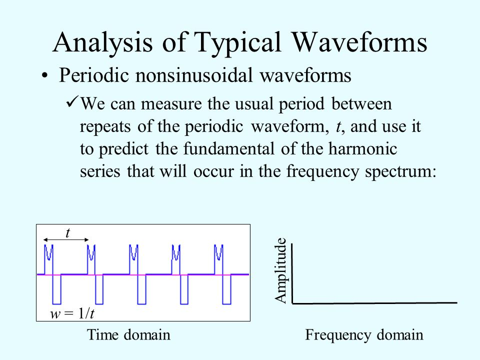 """Analysis of Typical Waveforms Periodic nonsinusoidal waveforms Another deviation from Dirichlet's Rule occurs if there are """"multiple maxima"""" in the wa"""