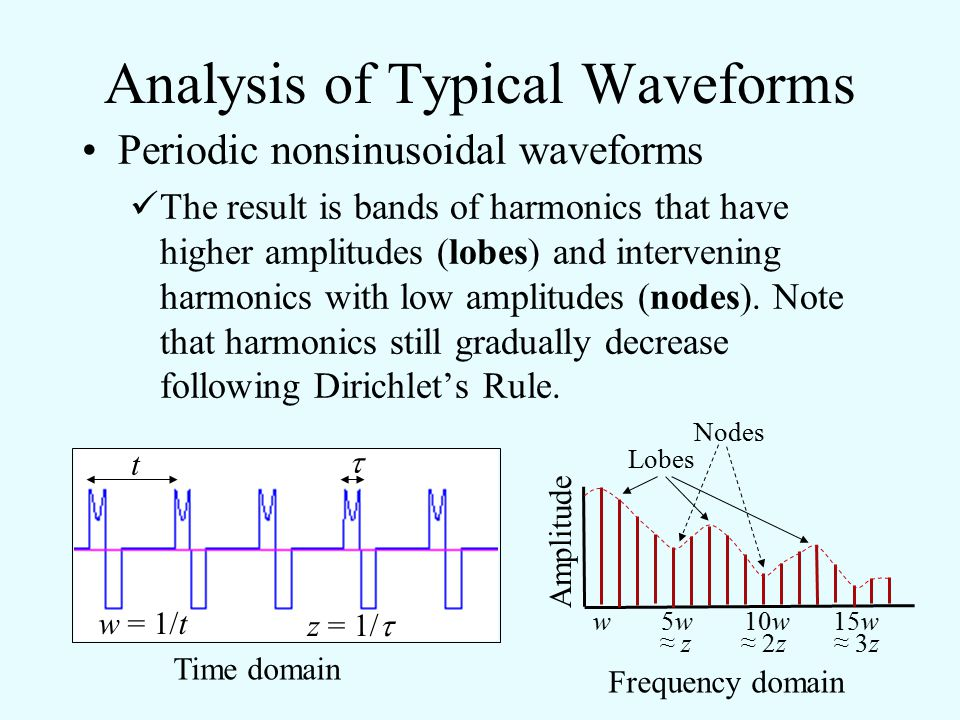 Analysis of Typical Waveforms Periodic nonsinusoidal waveforms This leads to the following harmonic series, based on the fundamental w.