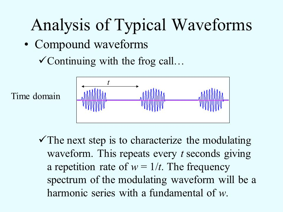 Analysis of Typical Waveforms Compound waveforms Continuing with the frog call… The first thing to do is characterize the carrier. We see that it is a