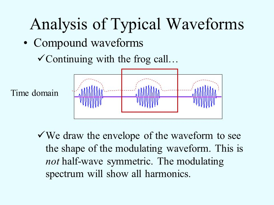Analysis of Typical Waveforms Compound waveforms Continuing with the frog call… The next step is to characterize the modulating waveform. This repeats