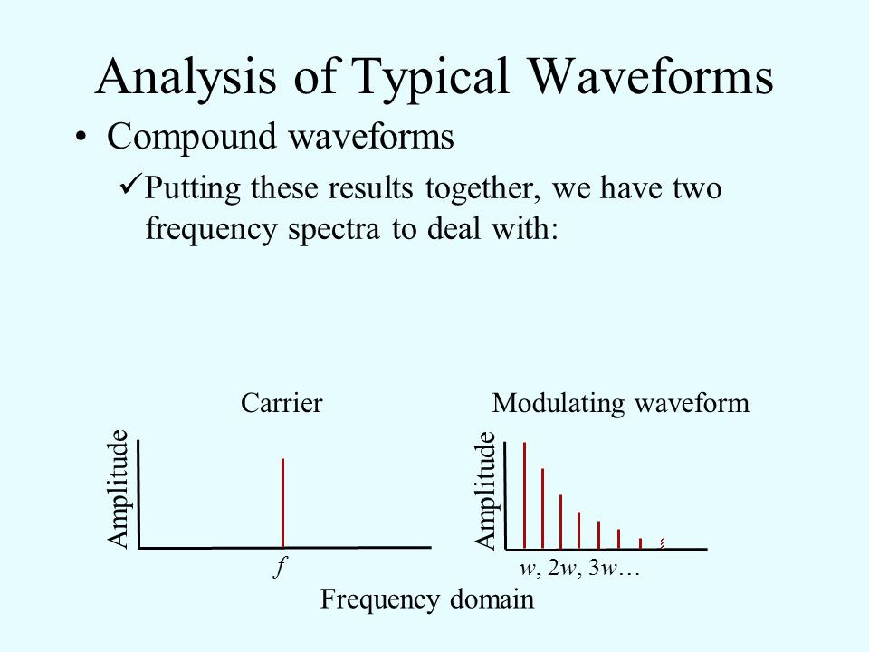 Analysis of Typical Waveforms Compound waveforms Continuing with the frog call… Also, there is only one maximum in each repeat of the modulating wavef