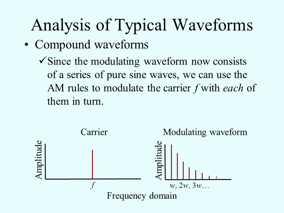 Analysis of Typical Waveforms Compound waveforms Putting these results together, we have two frequency spectra to deal with: Amplitude Frequency domain f Amplitude w, 2w, 3w… CarrierModulating waveform