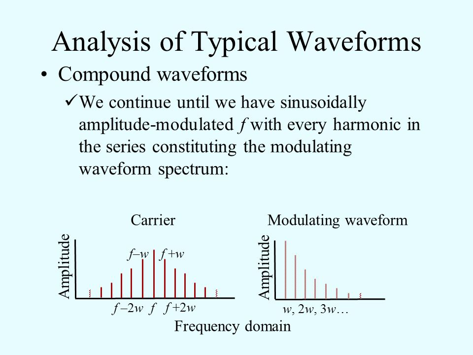 Analysis of Typical Waveforms Compound waveforms Next, sinusoidally amplitude-modulate the carrier with the second harmonic, 2w. Note that because thi