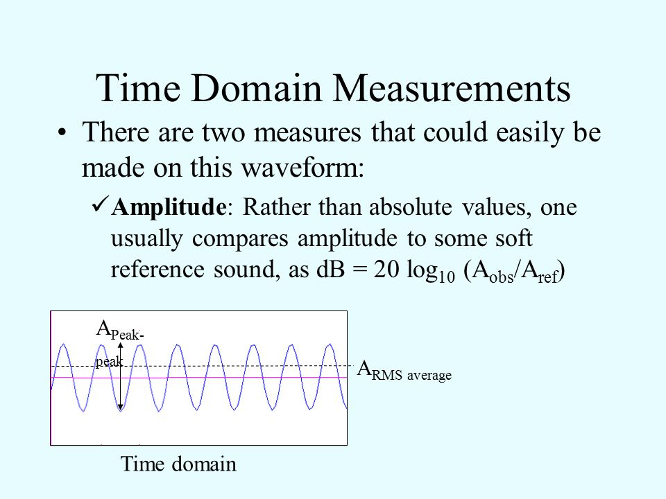Time Domain Measurements There are two measures that could easily be made on this waveform: Amplitude: What are the maximum or average deviations in p