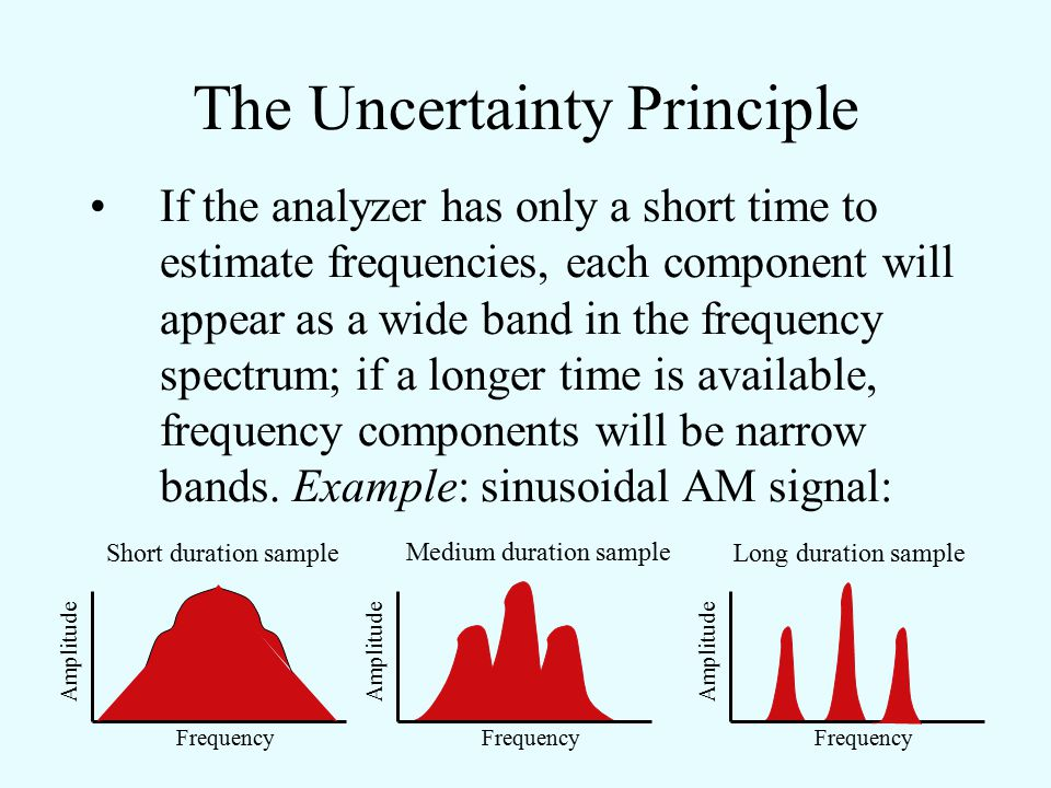 The Uncertainty Principle Any Fourier analyzer needs several cycles of a signal to compute component frequencies. The more cycles of a stable frequenc