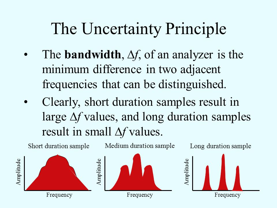 Medium duration sample The Uncertainty Principle If the analyzer has only a short time to estimate frequencies, each component will appear as a wide b