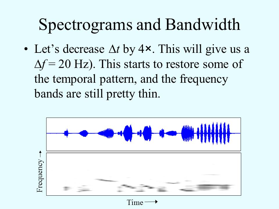 Spectrograms and Bandwidth The spectrogram we just made uses a pretty large  t.