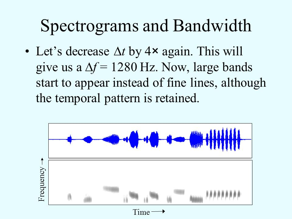 Spectrograms and Bandwidth Let's decrease  t by 4× once more. This will give us a  f = 320 Hz. This is similar to the prior bandwidth, but we can se