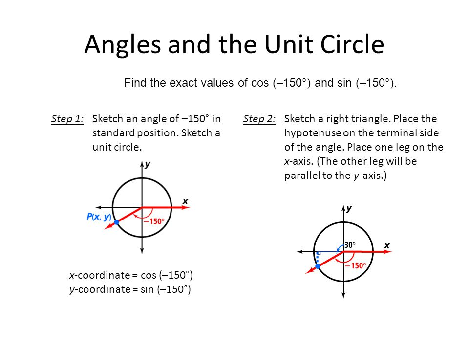 Angles and the Unit Circle Find the exact values of cos (–150°) and sin (–150°). Step 1: Sketch an angle of –150° in standard position. Sketch a unit