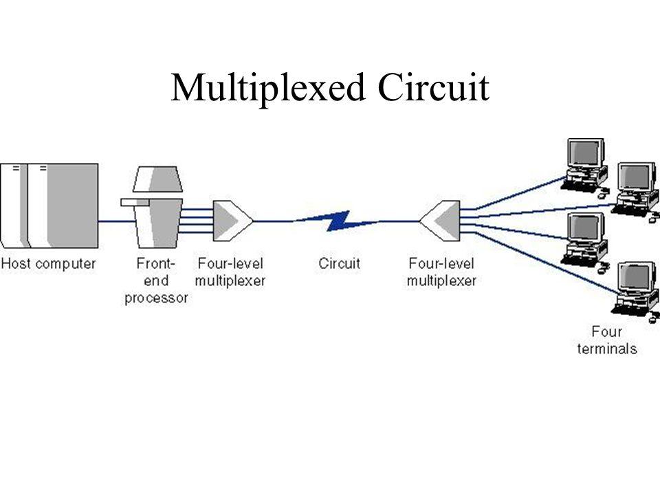 Multiplexed Circuit