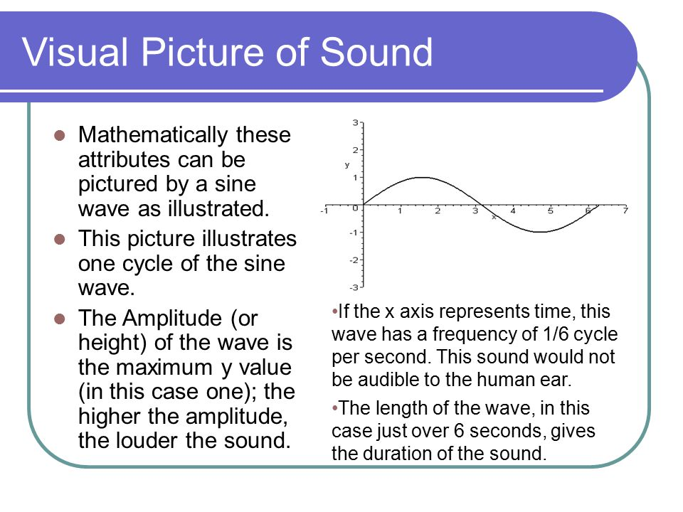 Visual Picture of Sound Mathematically these attributes can be pictured by a sine wave as illustrated.