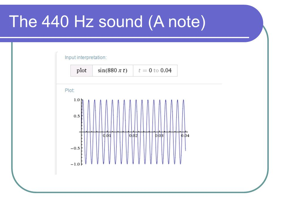 The 440 Hz sound (A note)