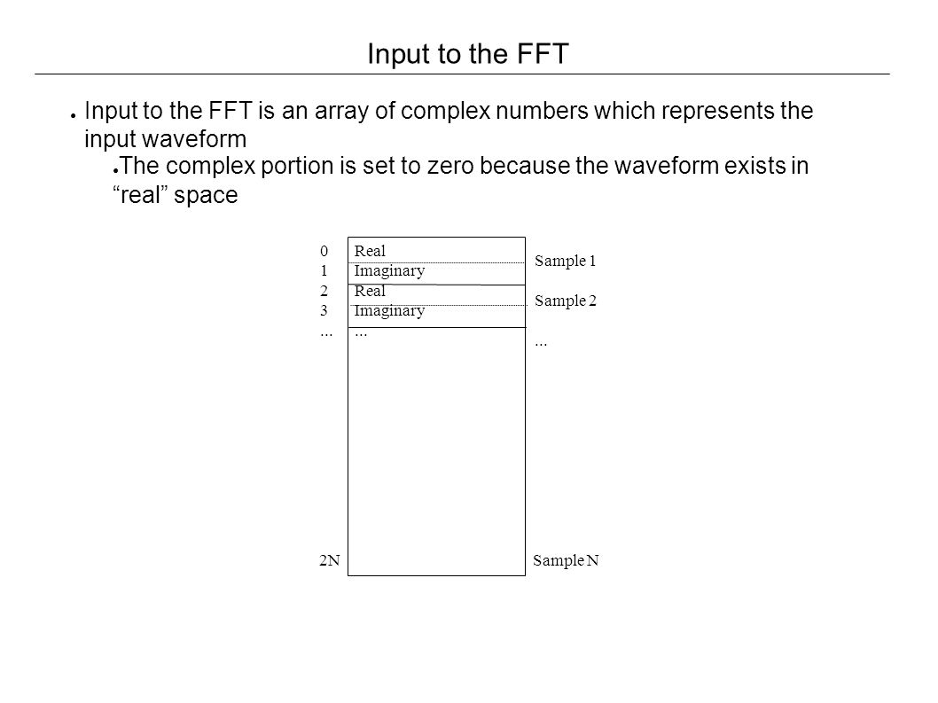 The Scaling Factor ● (Web Page) Diagram ● When an FFT is performed, the window size remains constant.