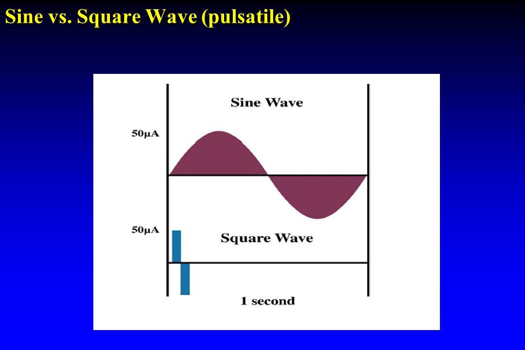 Sine vs. Square Wave (pulsatile)