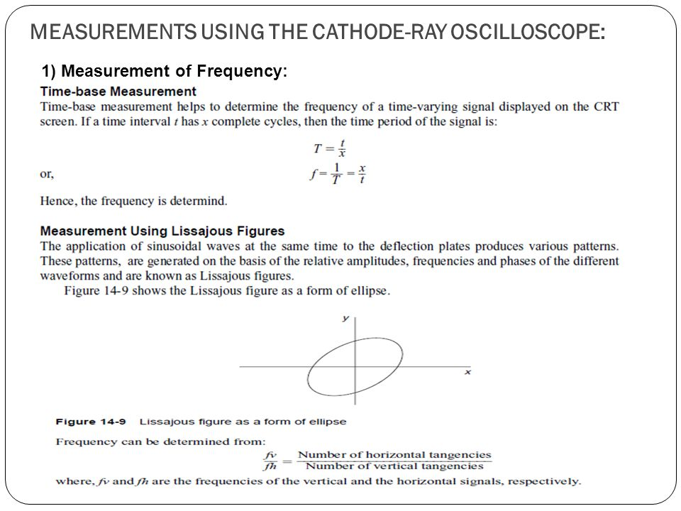MEASUREMENTS USING THE CATHODE-RAY OSCILLOSCOPE: 1) Measurement of Frequency: