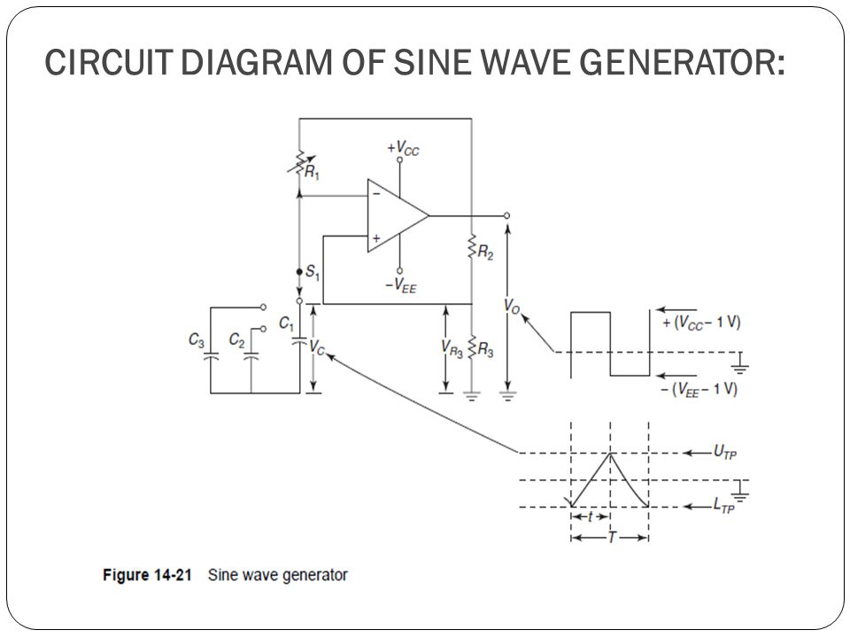 CIRCUIT DIAGRAM OF SINE WAVE GENERATOR: