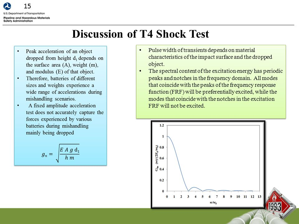 Discussion of T4 Shock Test Pulse width of transients depends on material characteristics of the impact surface and the dropped object. The spectral c