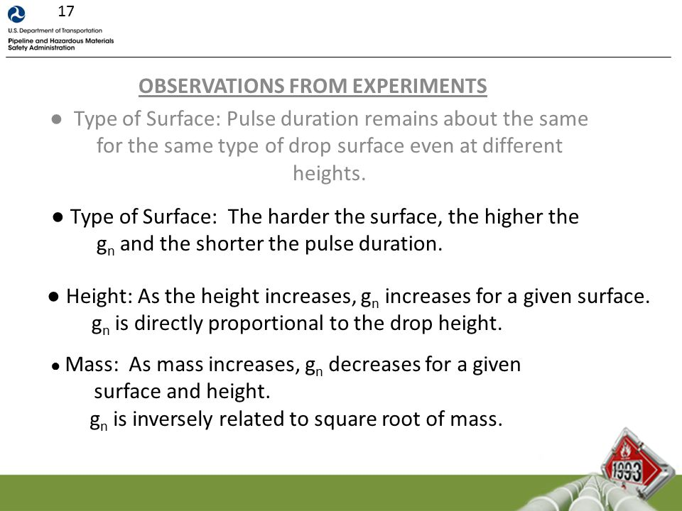 OBSERVATIONS FROM EXPERIMENTS ● Type of Surface: Pulse duration remains about the same for the same type of drop surface even at different heights. ●