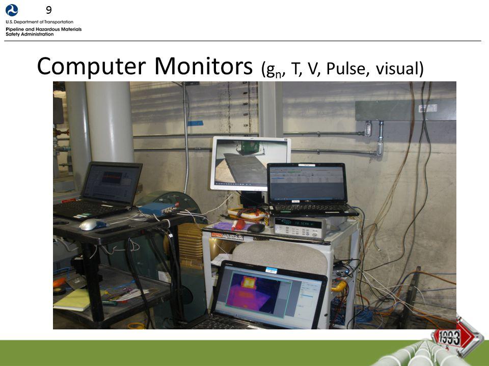 Computer Monitors (g n, T, V, Pulse, visual) 9