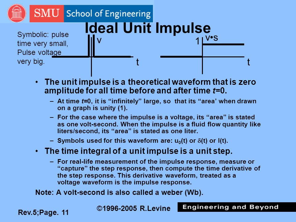 Rev.5;Page. 11 ©1996-2005 R.Levine Ideal Unit Impulse The unit impulse is a theoretical waveform that is zero amplitude for all time before and after