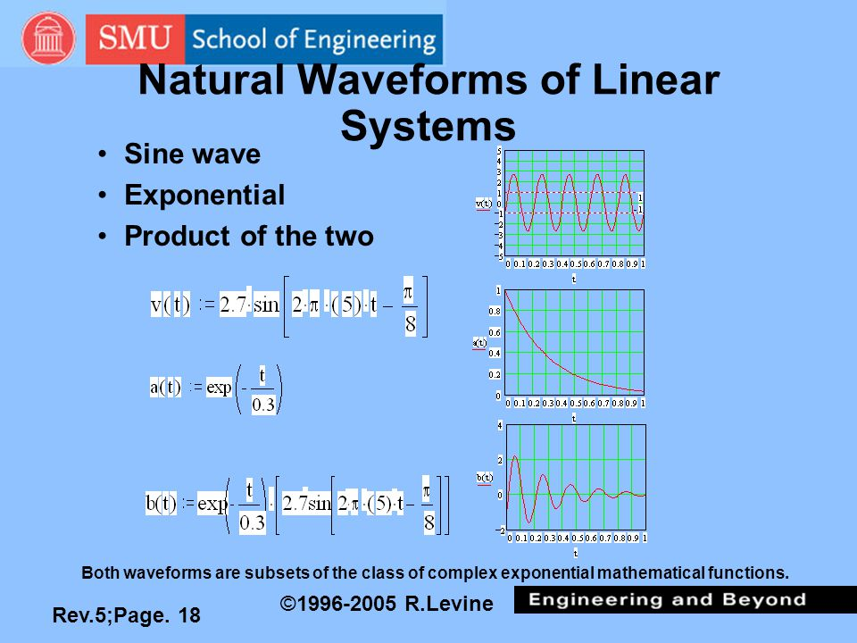 Rev.5;Page. 18 ©1996-2005 R.Levine Natural Waveforms of Linear Systems Sine wave Exponential Product of the two Both waveforms are subsets of the clas
