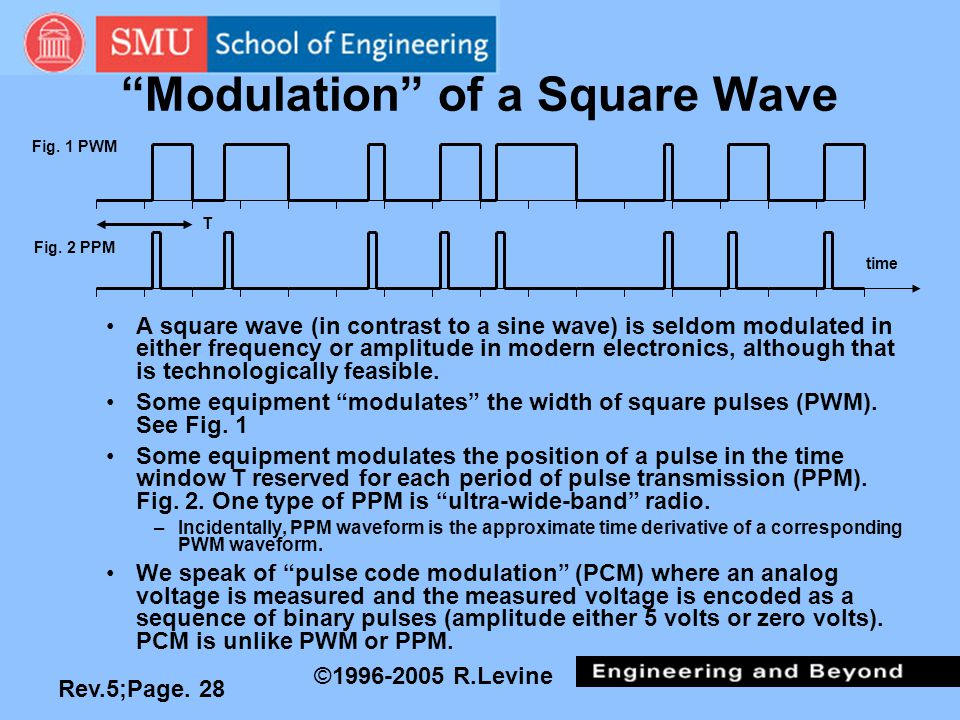 "Rev.5;Page. 28 ©1996-2005 R.Levine ""Modulation"" of a Square Wave A square wave (in contrast to a sine wave) is seldom modulated in either frequency or"
