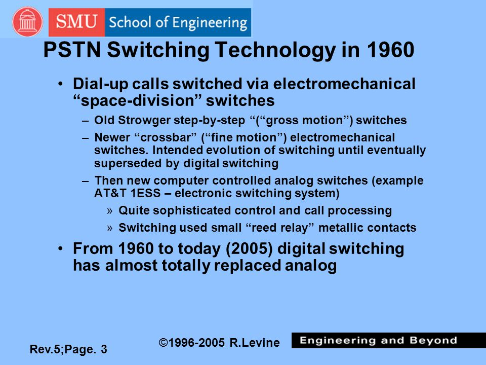 "Rev.5;Page. 3 ©1996-2005 R.Levine PSTN Switching Technology in 1960 Dial-up calls switched via electromechanical ""space-division"" switches –Old Strowg"