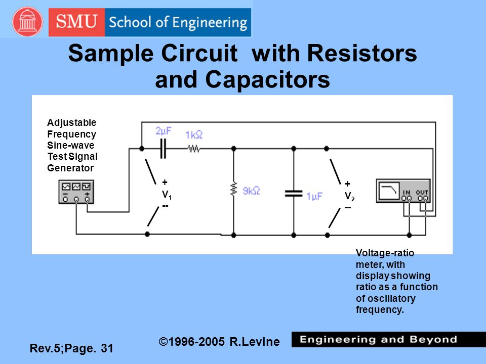 Rev.5;Page. 31 ©1996-2005 R.Levine Sample Circuit with Resistors and Capacitors Adjustable Frequency Sine-wave Test Signal Generator + V 1 -- + V 2 --