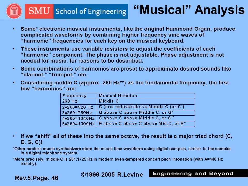 "Rev.5;Page. 46 ©1996-2005 R.Levine ""Musical"" Analysis Some* electronic musical instruments, like the original Hammond Organ, produce complicated wavef"