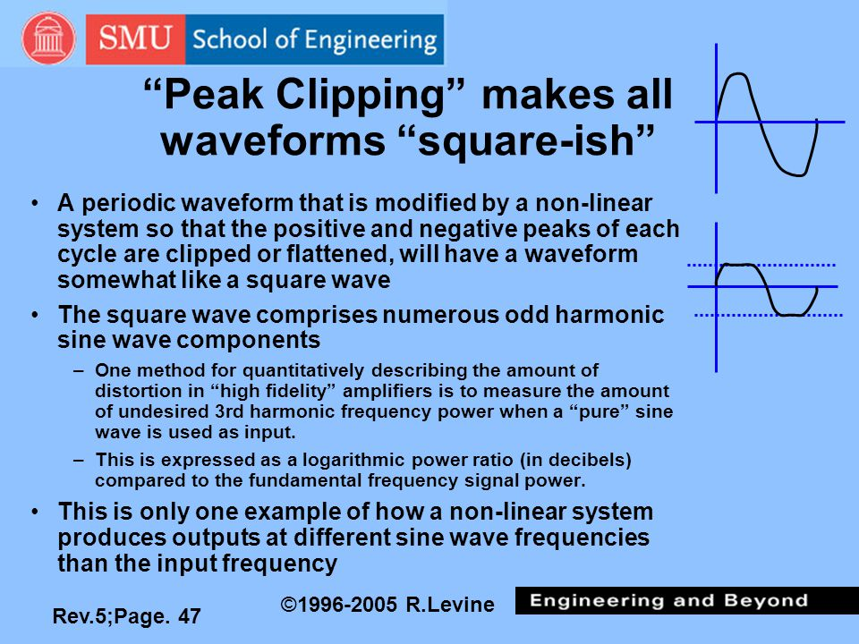 "Rev.5;Page. 47 ©1996-2005 R.Levine ""Peak Clipping"" makes all waveforms ""square-ish"" A periodic waveform that is modified by a non-linear system so tha"
