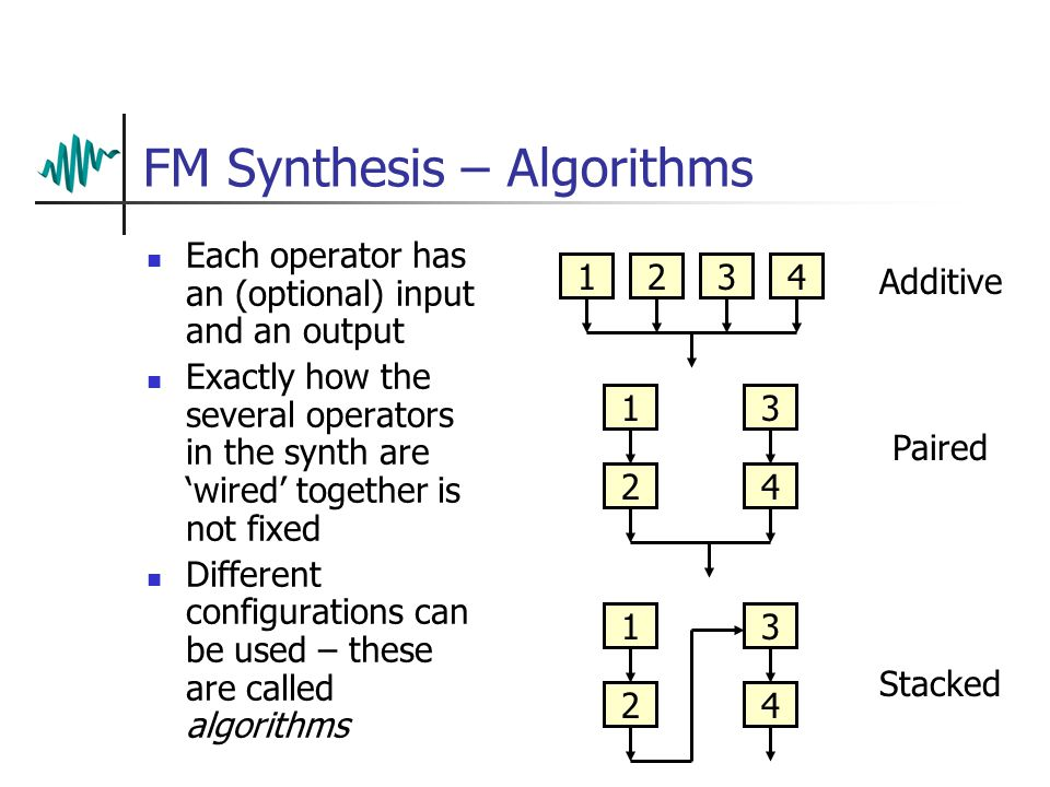 FM Synthesis - Operators An FM synthesiser consists of a number of operators Each operator consists of: A digitally controlled oscillator (DCO) An amplifier An envelope generator For basic FM, two operators are needed – one acting as a modulator and one as a carrier DCO Amp Env.