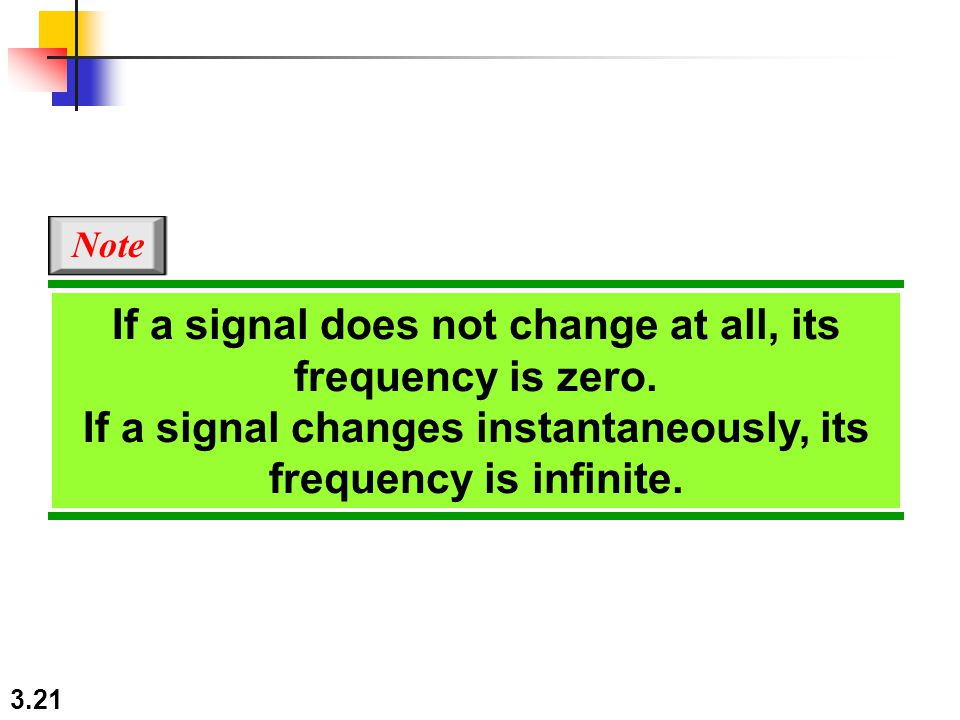 3.21 If a signal does not change at all, its frequency is zero.