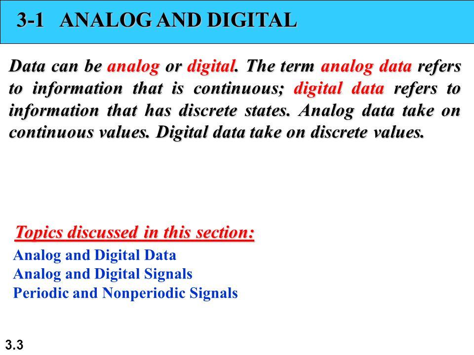 3.34 Figure 3.9 A composite periodic signal