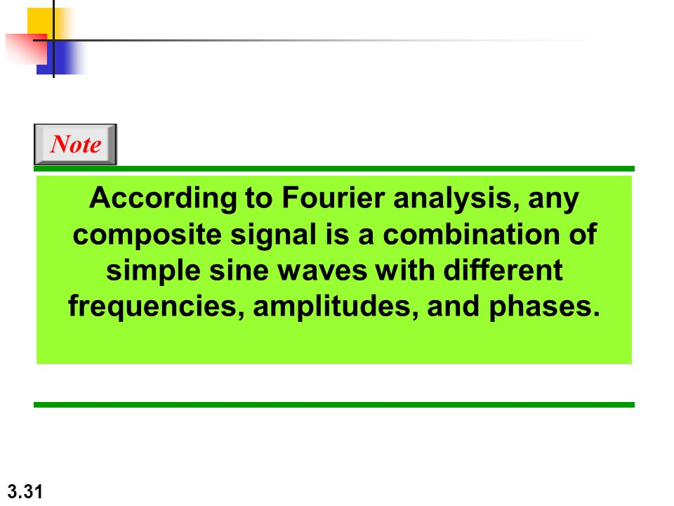3.31 According to Fourier analysis, any composite signal is a combination of simple sine waves with different frequencies, amplitudes, and phases.